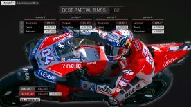 Finde heraus, wie schnell die MotoGP™ Piloten beim Czech GP tatsächlich fahren konnten