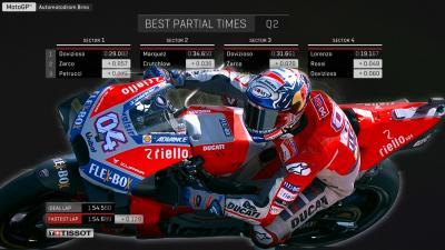 Michelin Ideal Lap: Czech GP