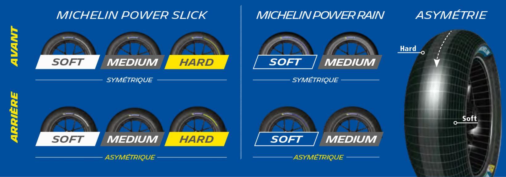 Michelin - french - austria
