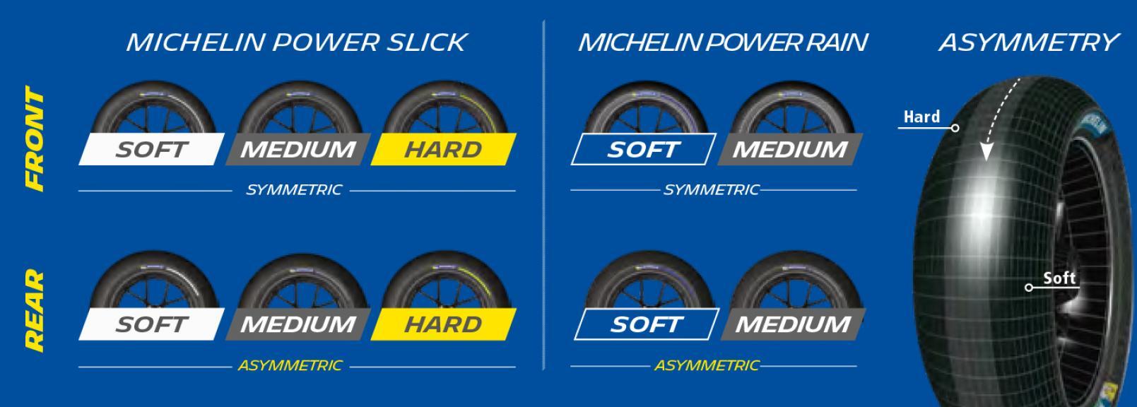 Michelin - english - austria