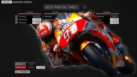 Finde heraus, wie schnell die MotoGP™ Piloten beim Austrian GP tatsächlich fahren konnten