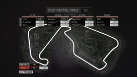 Find out exactly how fast the MotoGP™ poleman could have gone during qualifying at the Silverstone Circuit