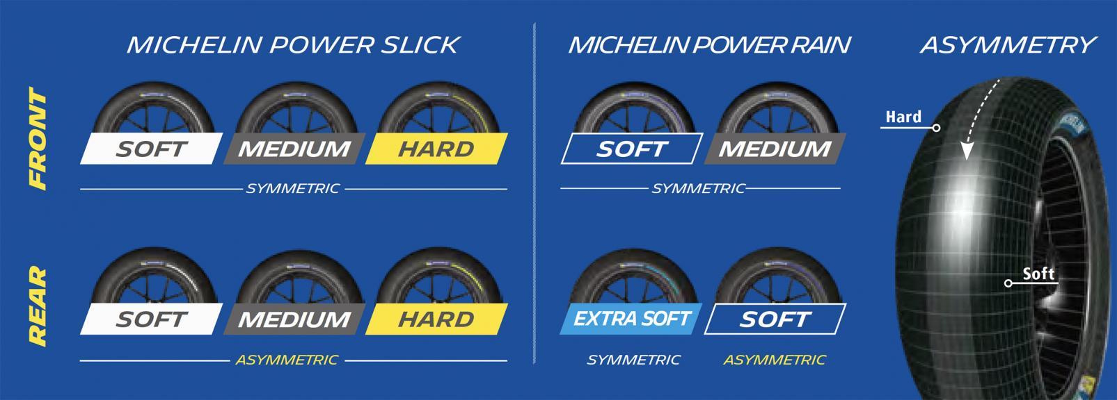 Michelin RSM Prev - fr