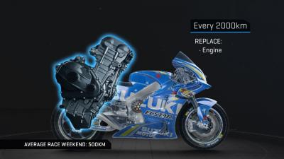 How often do parts have to be changed on a MotoGP™ bike?