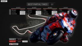 Finde heraus, wie schnell die MotoGP™ Piloten beim San Marino GP tatsächlich fahren konnten