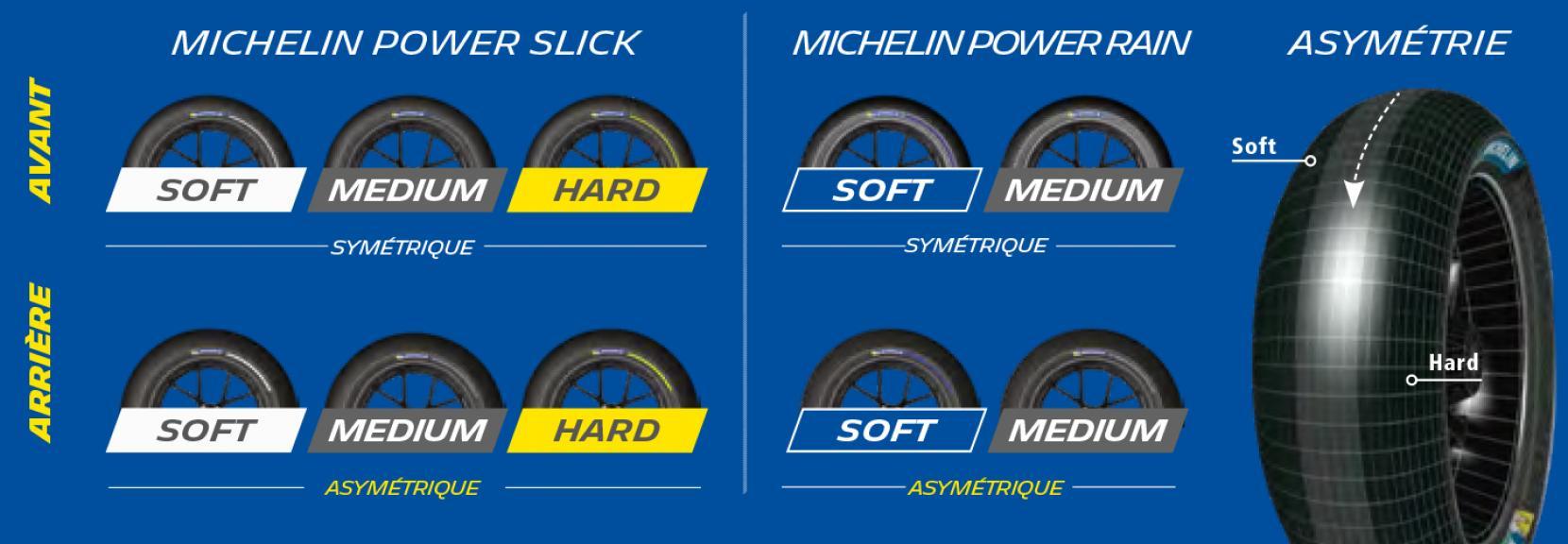Michelin -Aragon - FR