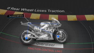 What is traction control and what does it do in MotoGP™?