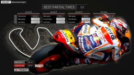 Finde heraus, wie schnell die MotoGP™ Piloten beim Aragon GP tatsächlich fahren konnten