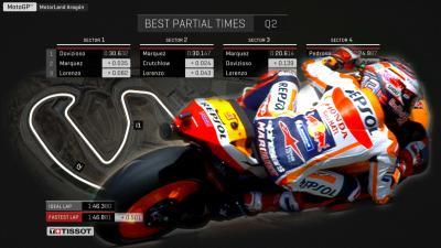 Michelin Ideal Lap: Aragon GP