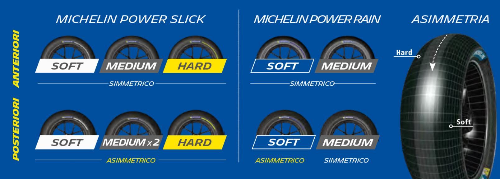 Michelin THA Prev - it
