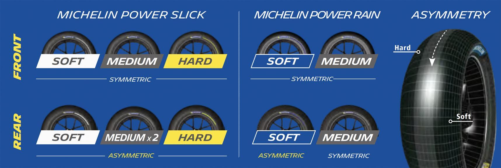 Michelin THA Prev - en