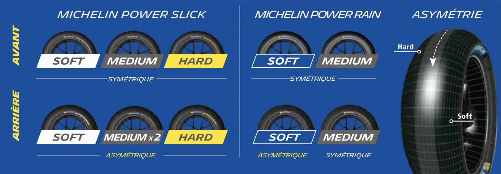 Michelin THA Prev - fr