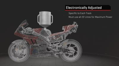 Fuel consumption in MotoGP™