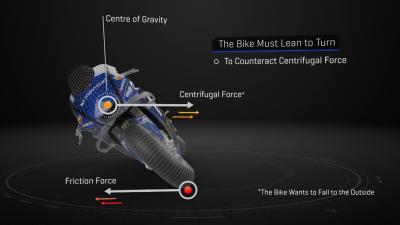 3D: ¿Cómo se traza una curva en MotoGP™?