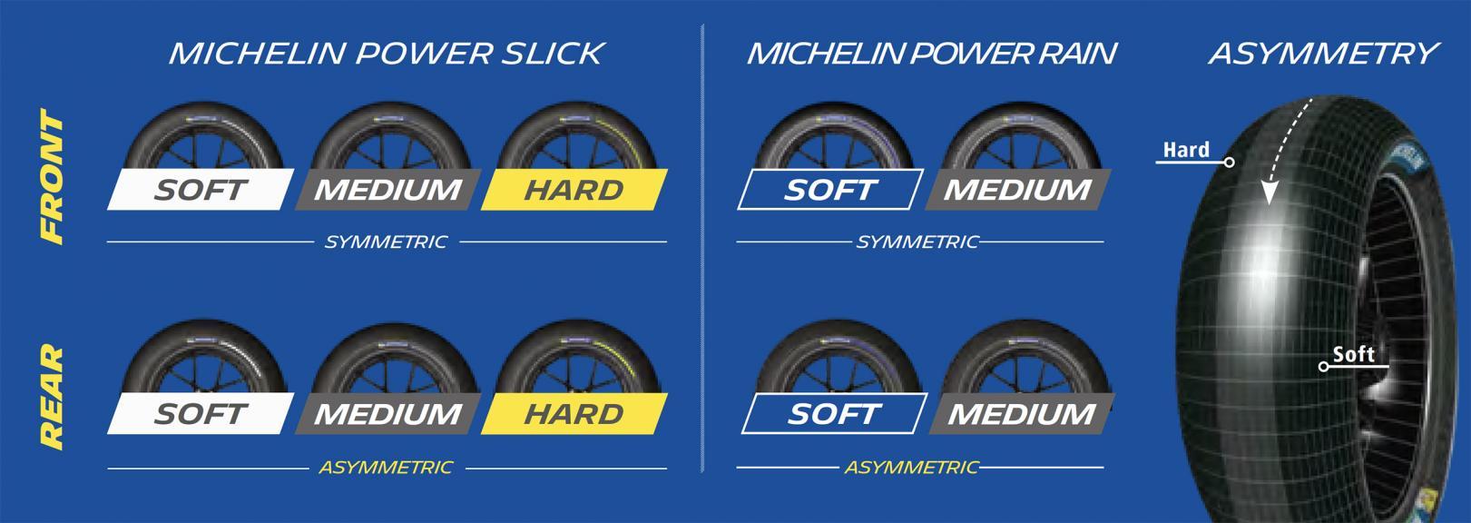Michelin MAL Prev - en