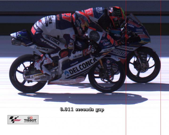 Photofinish, Moto3, Shell Malaysia Motorcycle Grand Prix