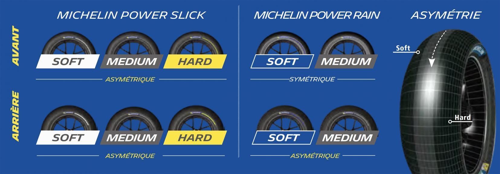 Michelin VAL Prev - fr