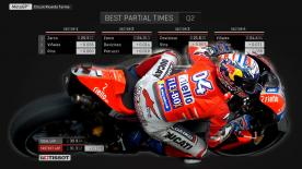 Find out exactly how fast the MotoGP™ poleman could have gone during qualifying in Valencia