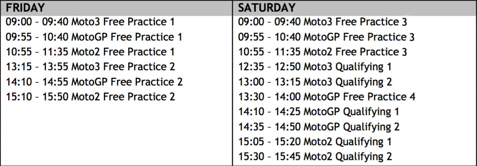 Timetable Qualifying