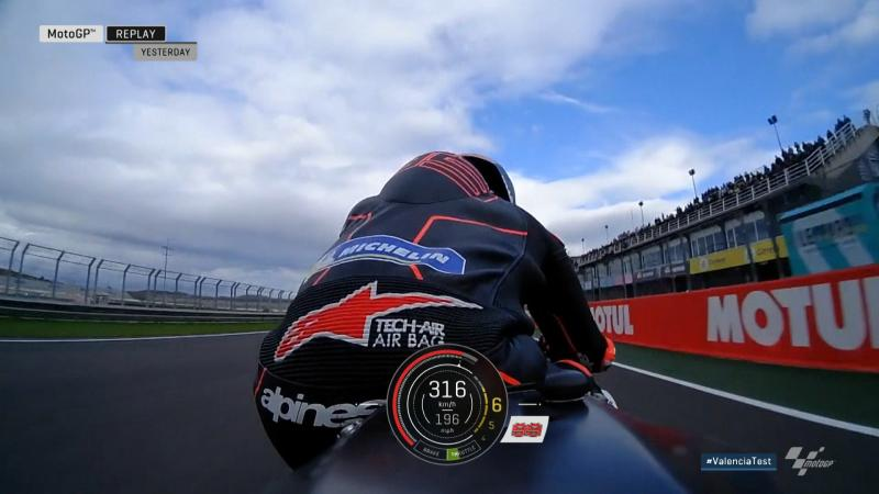 Vinales Top Again As 2019 Valencia Test Concludes Dailymgp