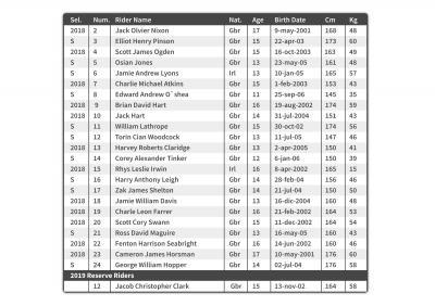 motogp calendar 2019 pdf