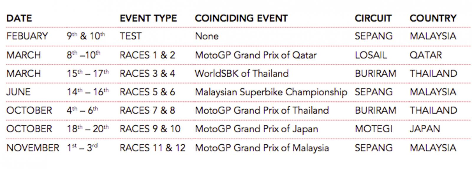 Idemitsu Asia Talent Cup calendar and entry list released