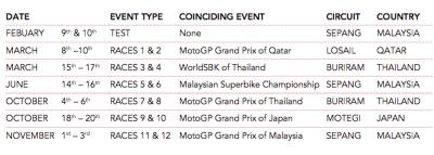 2019 Asia Talent Cup calendar and entry list released | MotoGP™