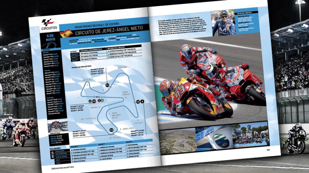 Guia MotoGP