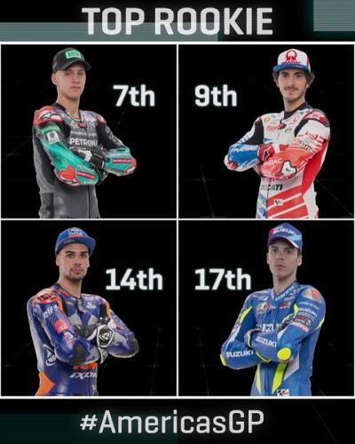 2019 #MotoGP rookies are learning fast!! At the #AmericasGP the
