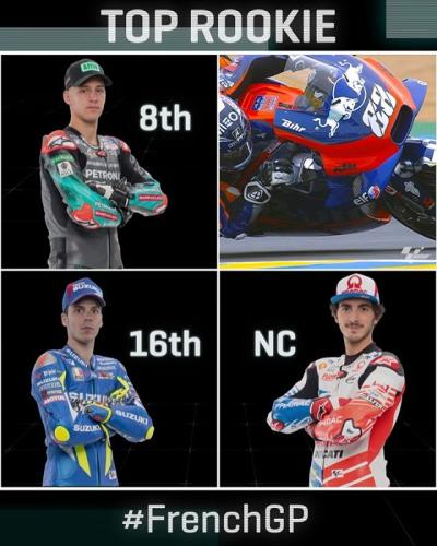 A difficult day for our #MotoGP rookies in Le Mans
