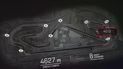 Overtaking hotspots: Circuit de Barcelona-Catalunya
