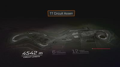 Overtaking hotspots: TT Circuit Assen