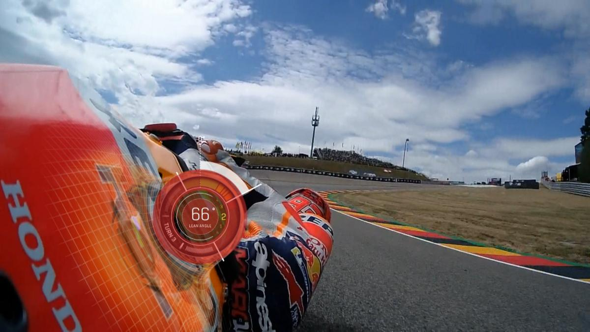 Marquez at 66 degrees... how low can he go?