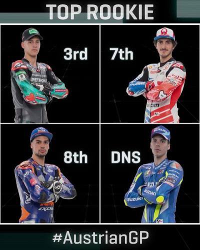 What a performance by the rookies at the #AustrianGP