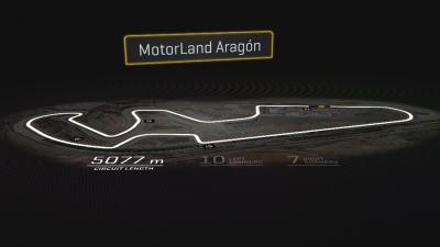 Dove superare a MotorLand Aragon?