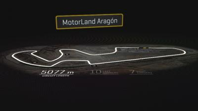 Overtaking hotspots: MotorLand Aragon