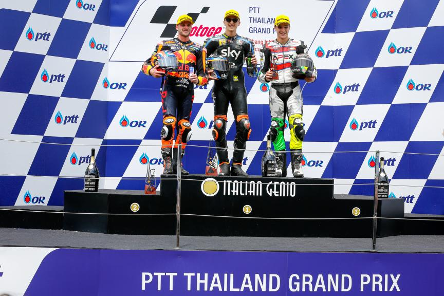 Luca Marini, Brad Binder, Iker Lecuona, PTT Thailand Grand Prix