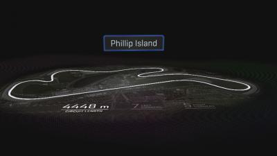 Overtaking hotspots: Phillip Island