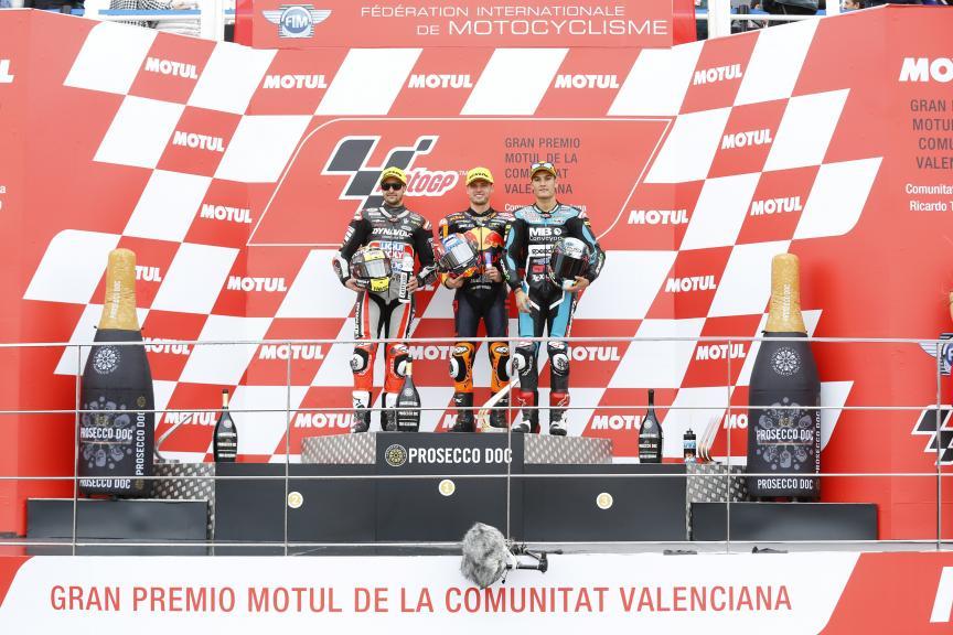 Brad Binder, Tom Luthi, Jorge Navarro, Gran Premio Motul de la Comunitat Valenciana