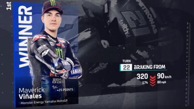 Scopri i nuovi grafici televisivi del MotoGP™