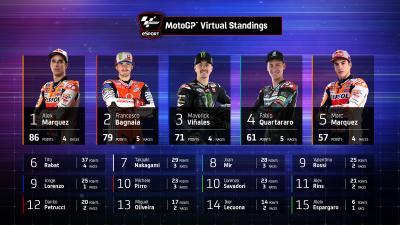 Debrief Motogp S Record Breaking Virtual Races In Numbers Motogp