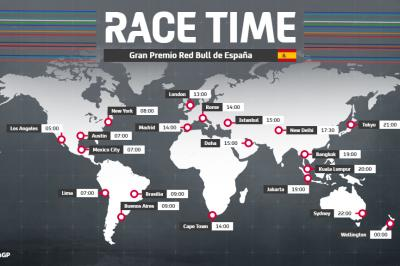 Where to watch the Gran Premio Red Bull de España