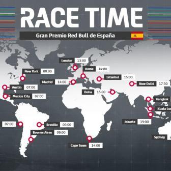 Wo kann man den Gran Premio Red Bull de España sehen?