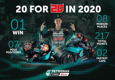 20 for 20: the stats behind Quartararo's 20 MotoGP™ races