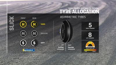 What did Michelin learn from last week in Jerez?