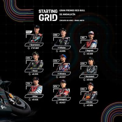 Check out how the 3 first rows of the grid