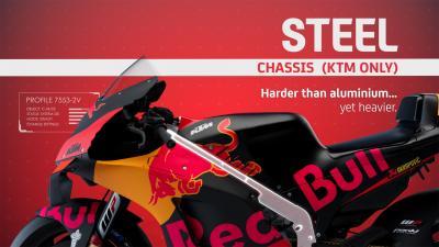 3D~『MotoGP™マシン』を構成するマテリアル