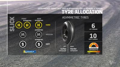 Michelin targetting more fast laps at the Emilia Romagna GP