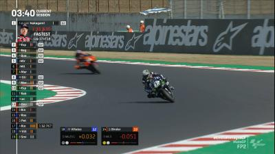 Final flurry of fast laps in FP2 at the Emilia Romagna GP