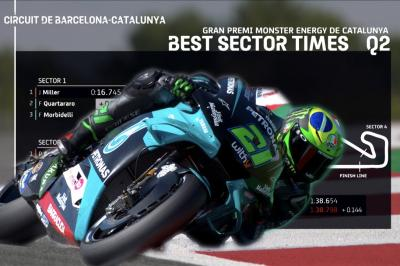 Michelin Ideal Lap from the Catalan Grand Prix